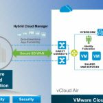 Vmware's Preferred Choice of Cloud Service Provider