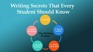 Writing Secrets That Every Student Should Know