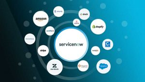Digital Transformation with ServiceNow, Workday, And Salesforce
