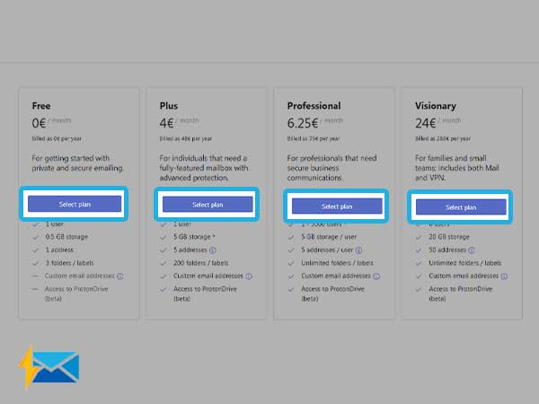 select the plan for ProtonMail account